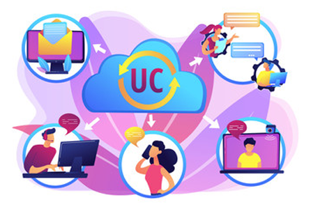 Unified Communications as a Service UCaaS